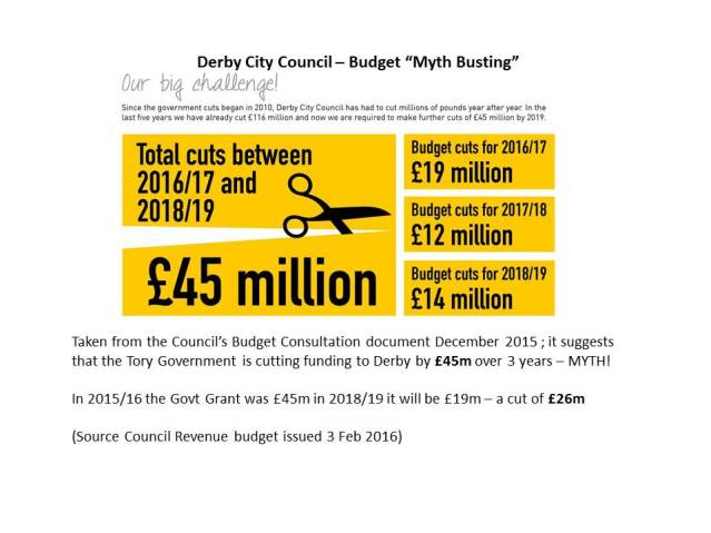 Budget chart3